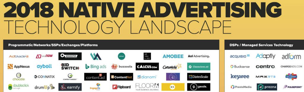 How B2C Brands Can Leverage Email in Native Advertising